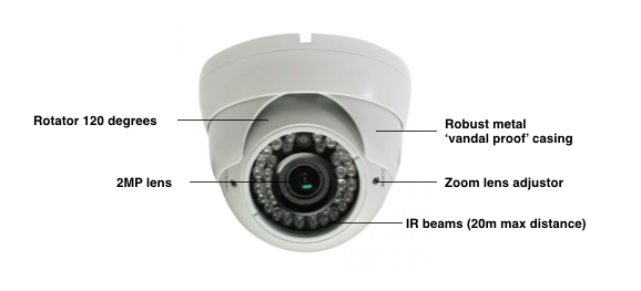 SuperVu AHD CCTV camera